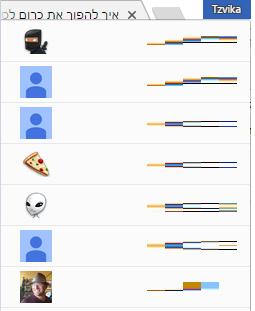 many_chrome_users